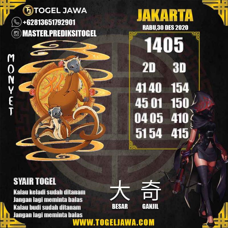 Prediksi Jakarta Tanggal 2020-12-30