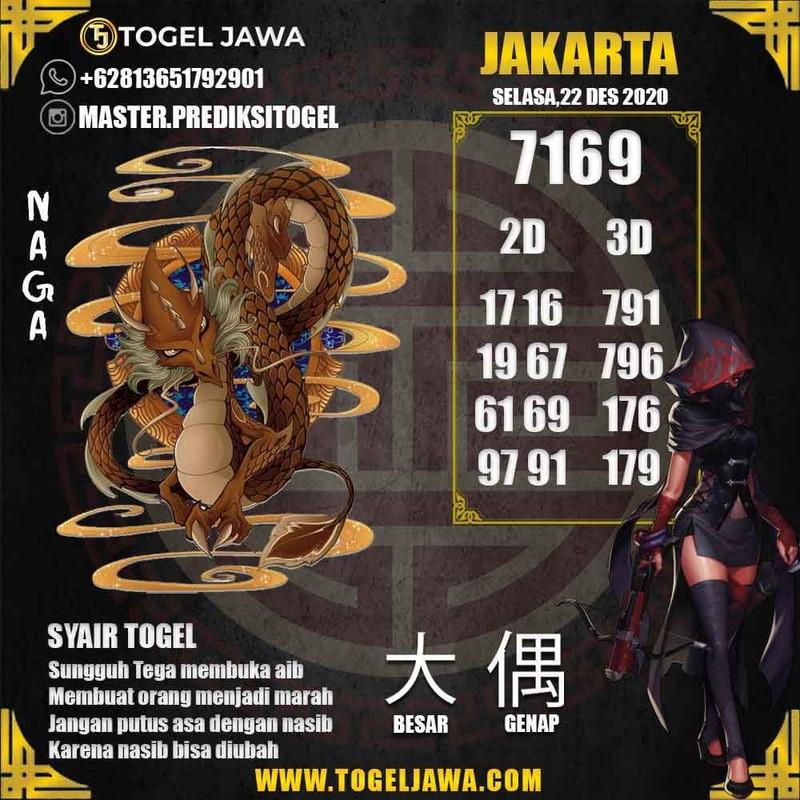 Prediksi Jakarta Tanggal 2020-12-22