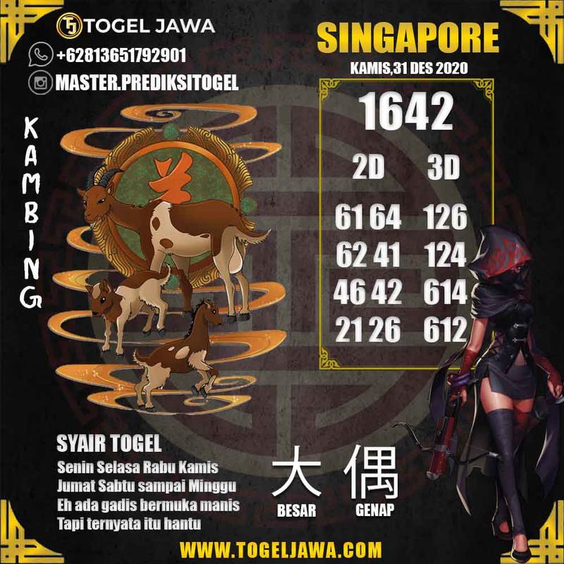 Prediksi Singapore Tanggal 2020-12-31