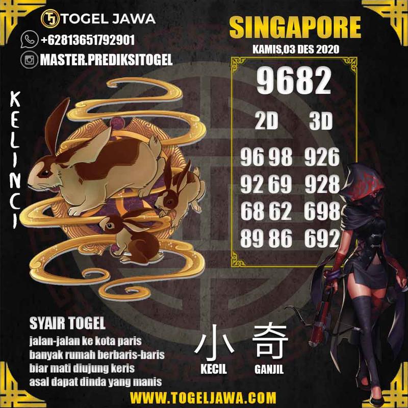 Prediksi Singapore Tanggal 2020-12-03