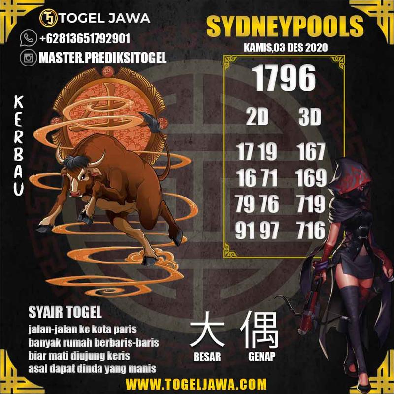 Prediksi Sydney Tanggal 2020-12-03