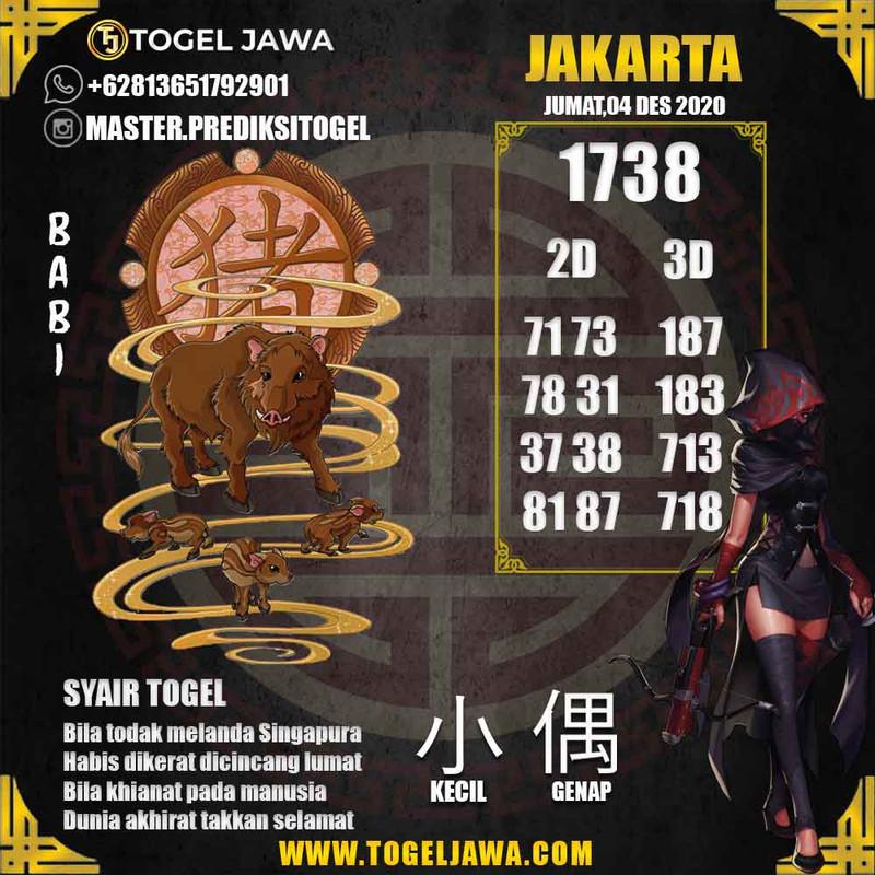 Prediksi Jakarta Tanggal 2020-12-04