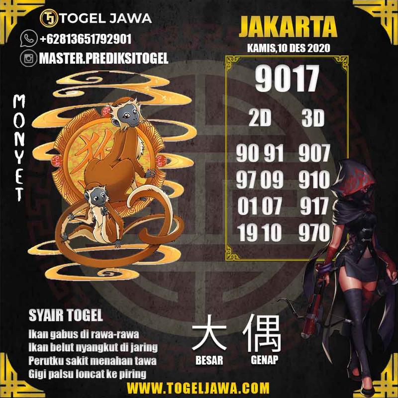 Prediksi Jakarta Tanggal 2020-12-10