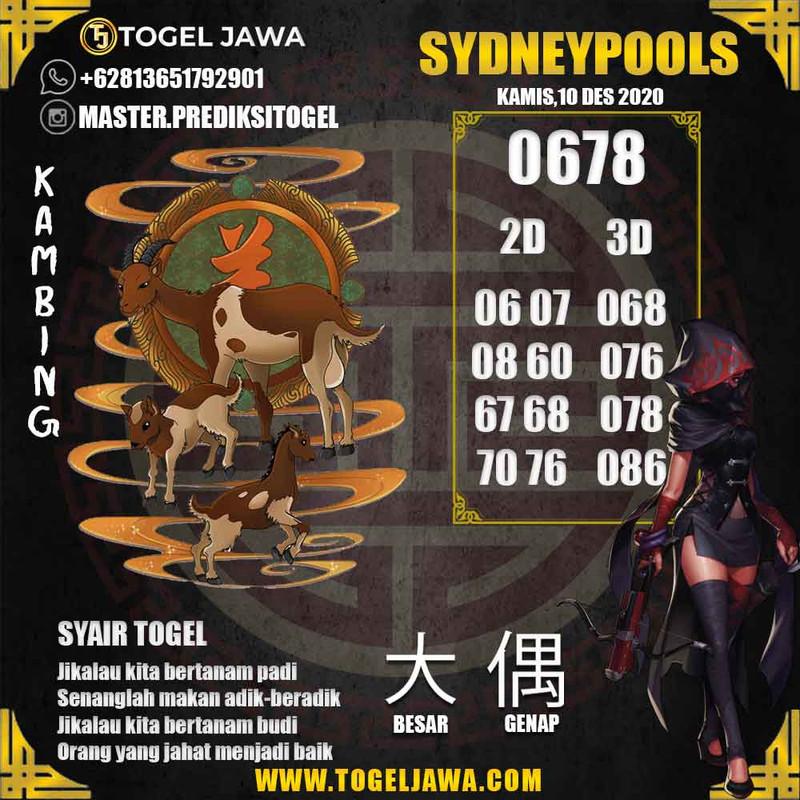 Prediksi Sydney Tanggal 2020-12-10