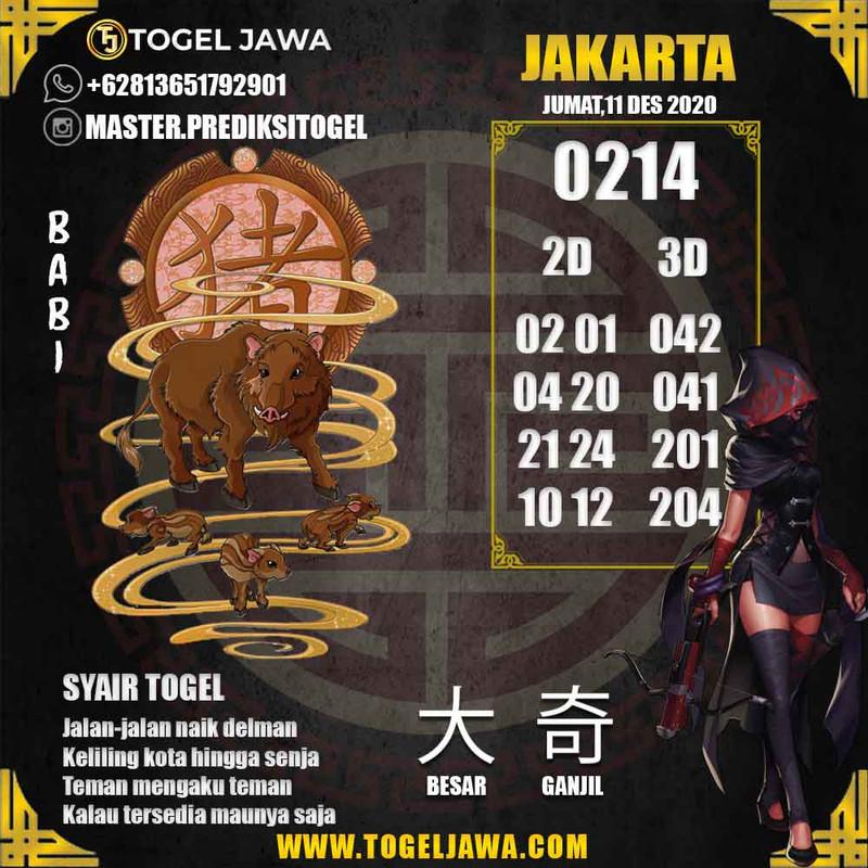 Prediksi Jakarta Tanggal 2020-12-11