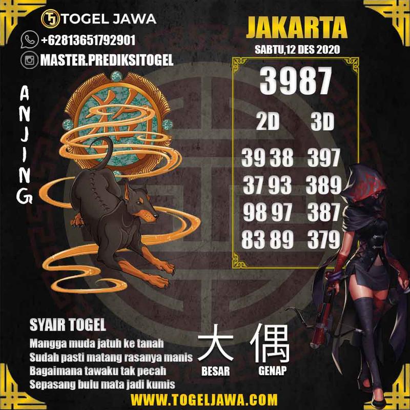 Prediksi Jakarta Tanggal 2020-12-12