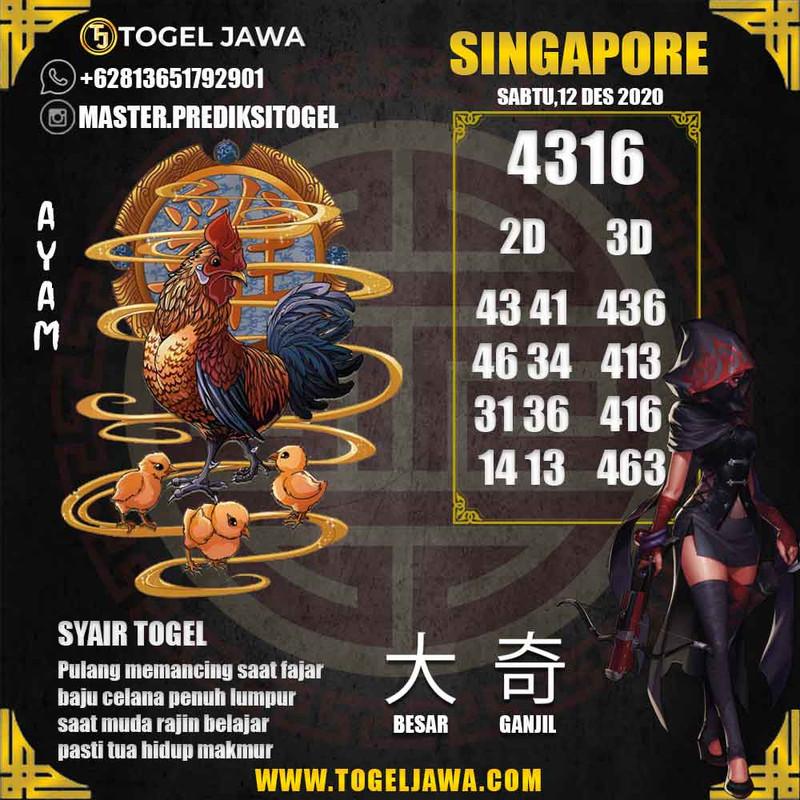 Prediksi Singapore Tanggal 2020-12-12