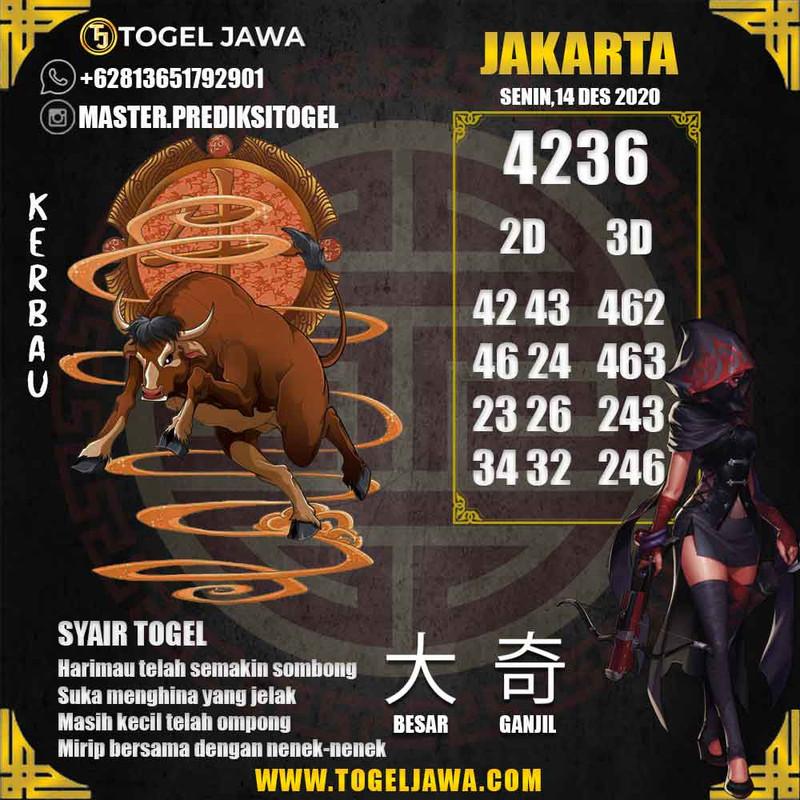 Prediksi Jakarta Tanggal 2020-12-14