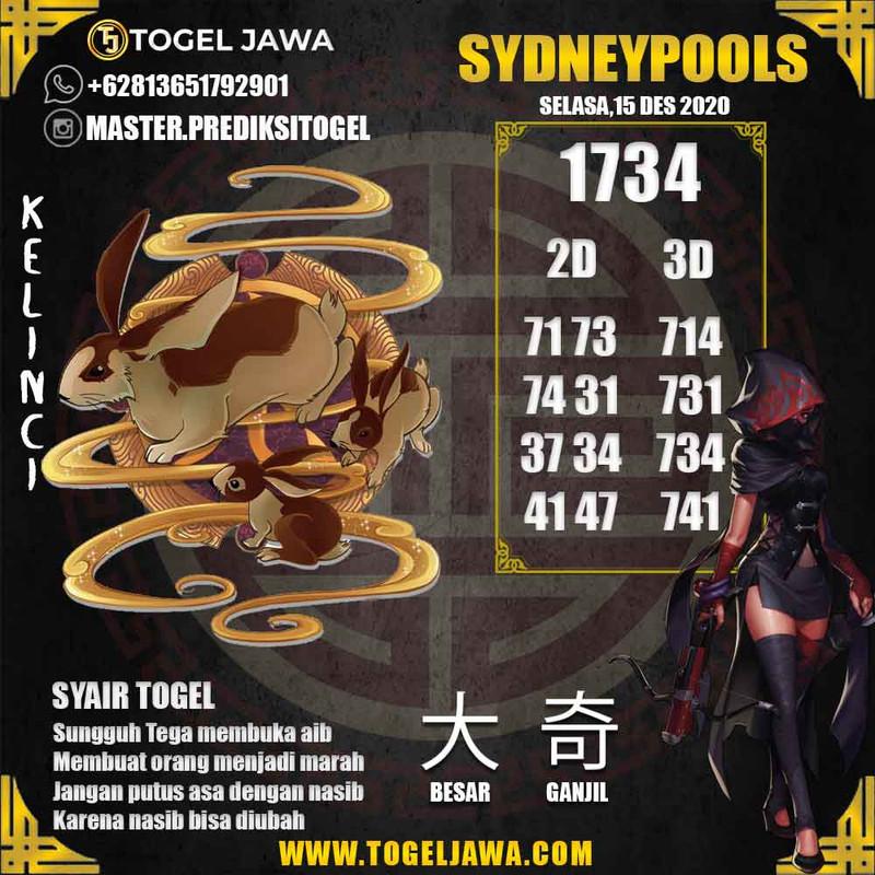 Prediksi Sydney Tanggal 2020-12-15