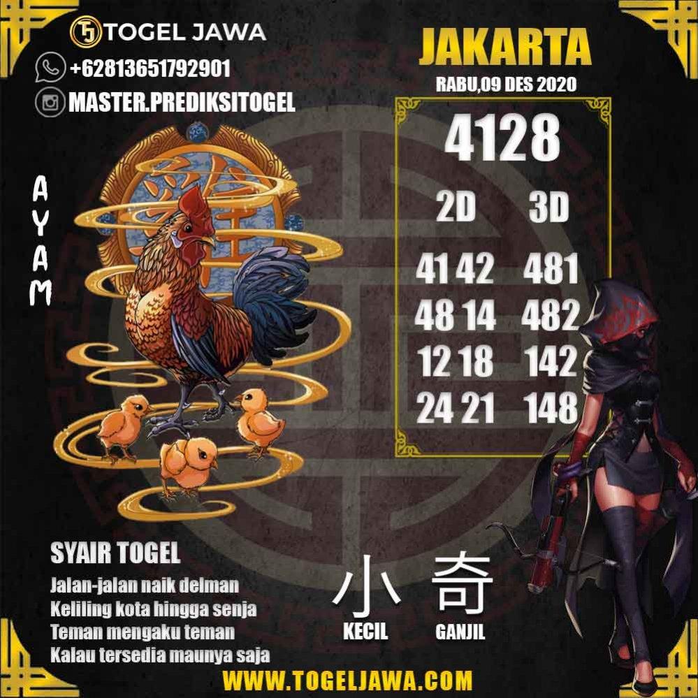 Prediksi Jakarta Tanggal 2020-12-09