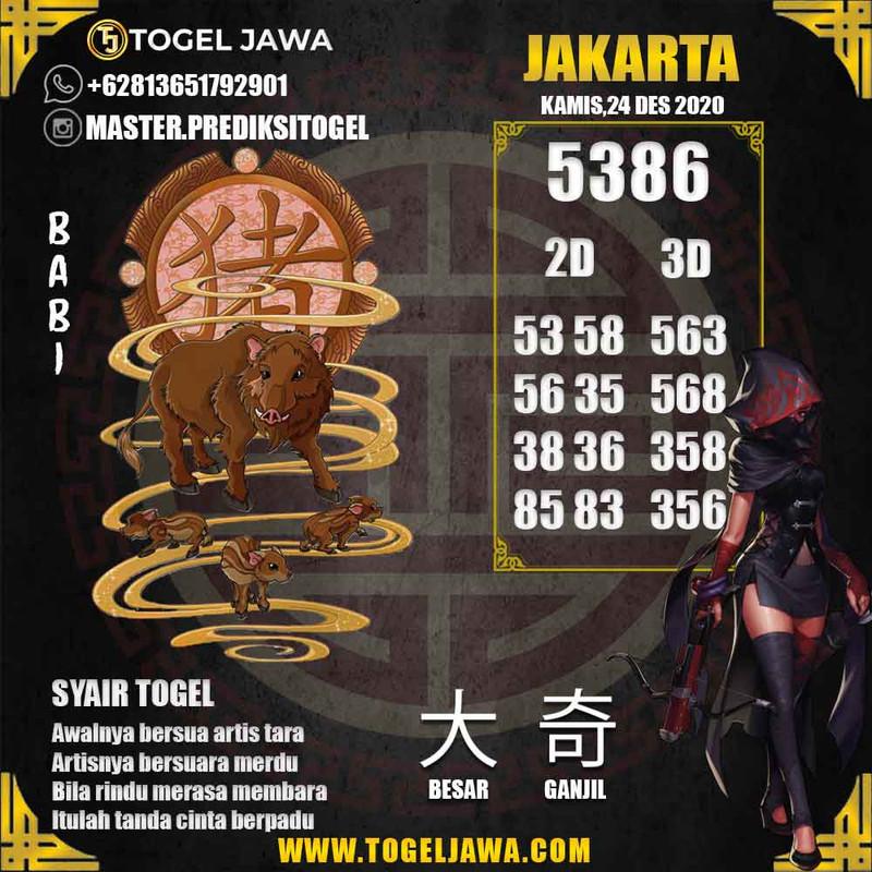 Prediksi Jakarta Tanggal 2020-12-24