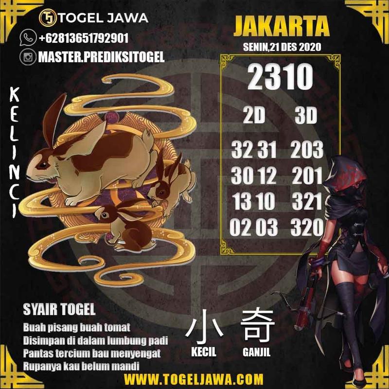 Prediksi Jakarta Tanggal 2020-12-21