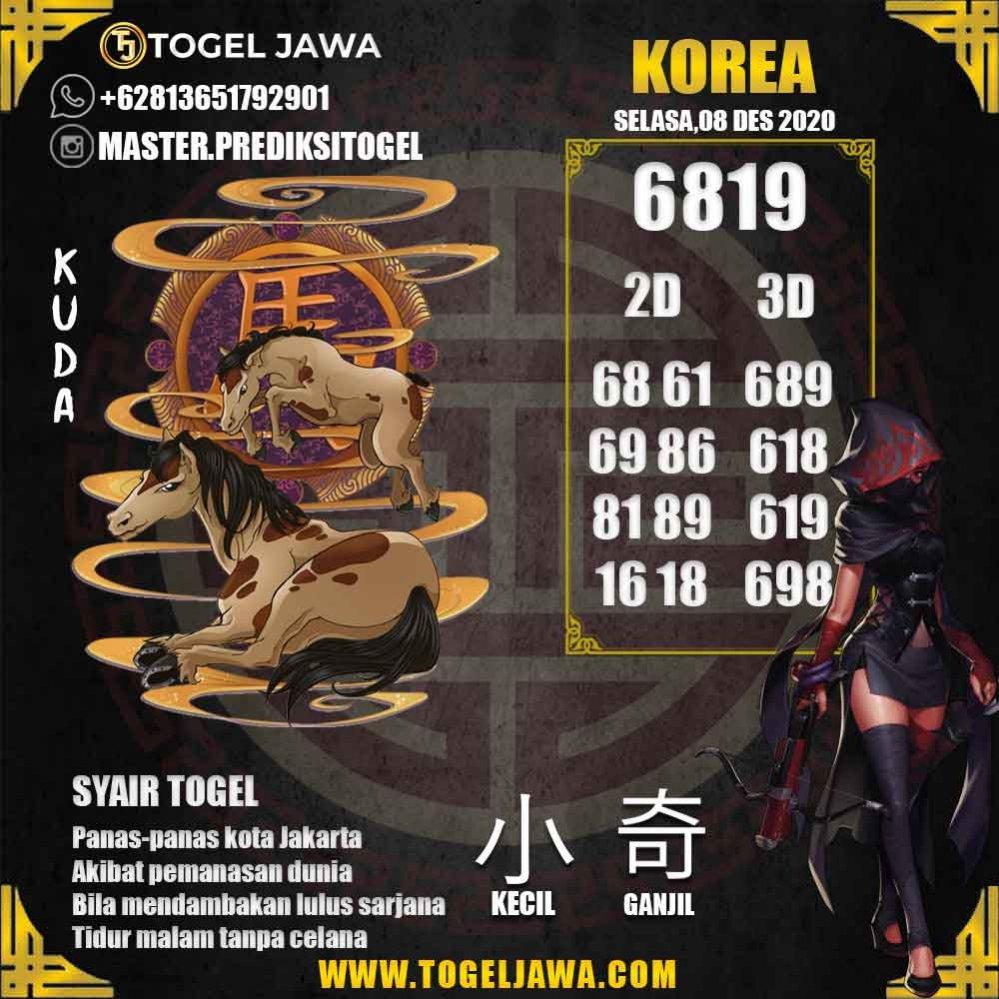 Prediksi Korea Tanggal 2020-12-08