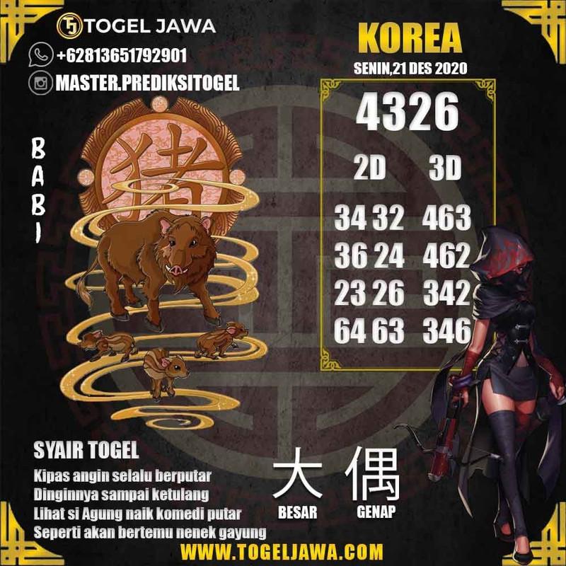 Prediksi Korea Tanggal 2020-12-21