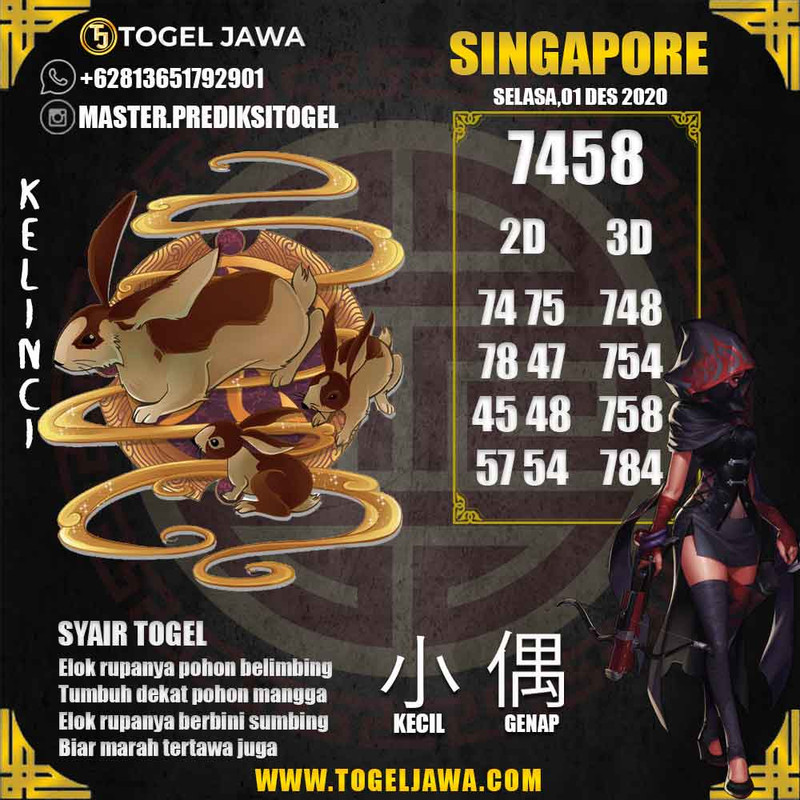 Prediksi Singapore Tanggal 2020-12-01