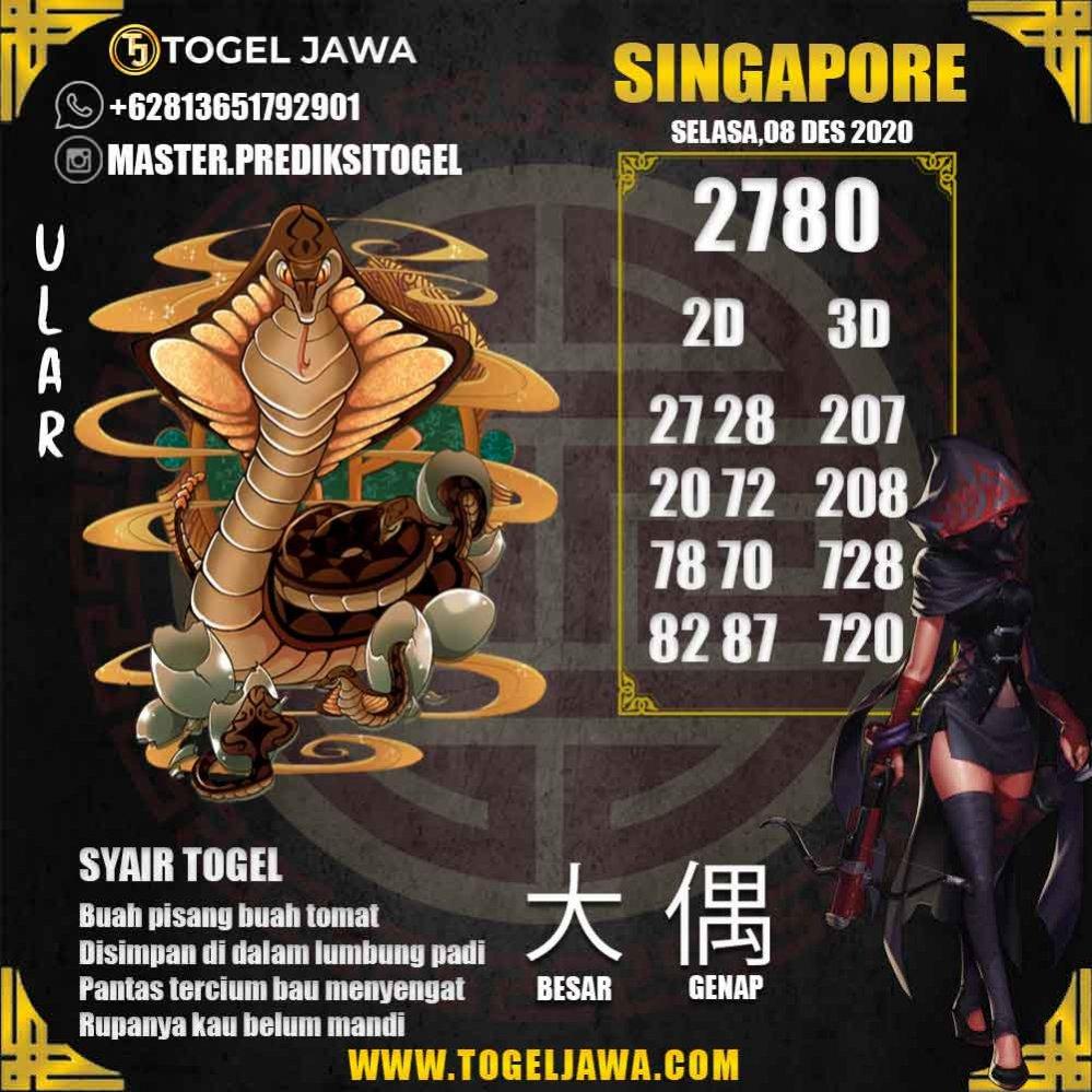 Prediksi Singapore Tanggal 2020-12-08