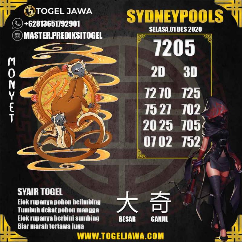 Prediksi Sydney Tanggal 2020-12-01