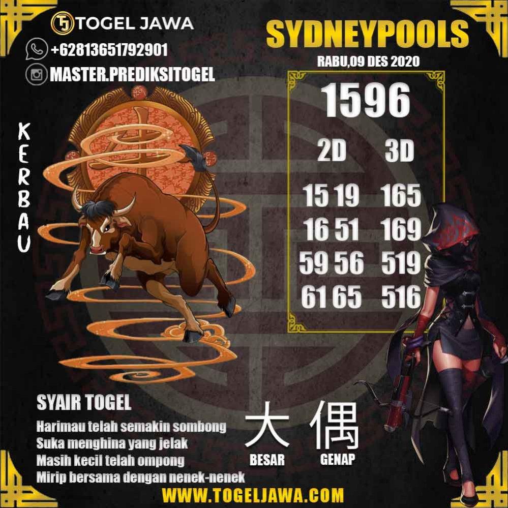 Prediksi Sydney Tanggal 2020-12-09