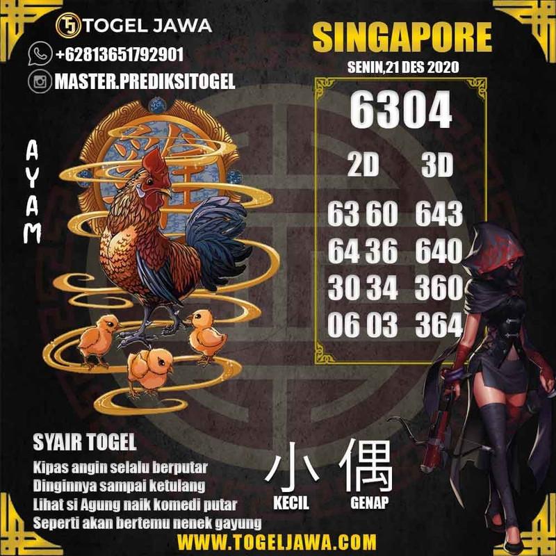Prediksi Singapore Tanggal 2020-12-21