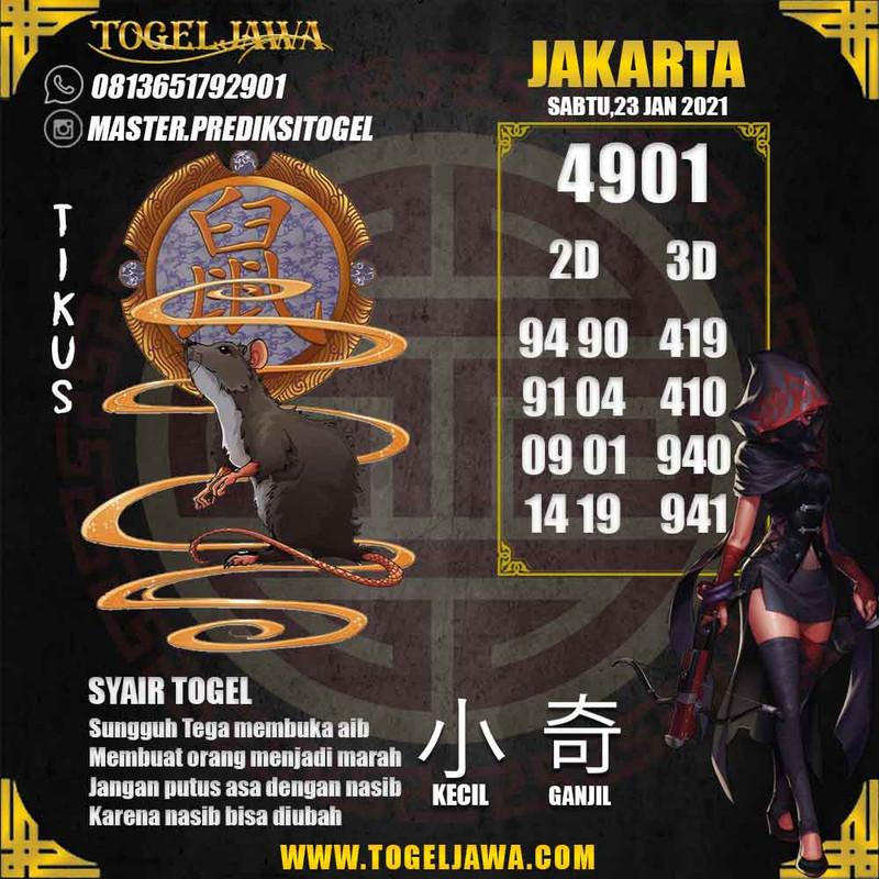 Prediksi Jakarta Tanggal 2021-01-23