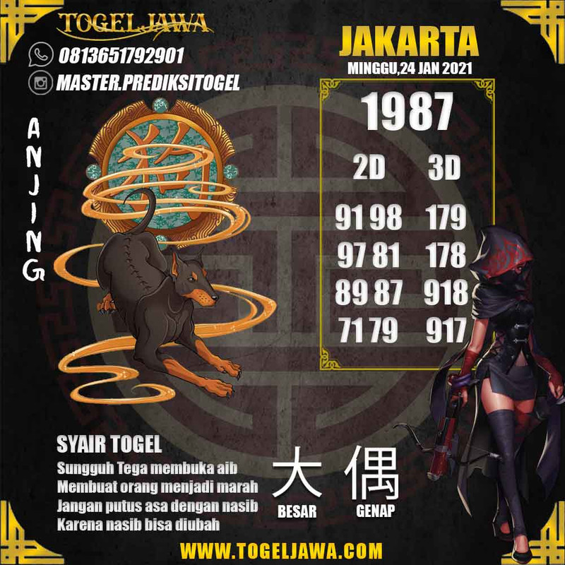 Prediksi Jakarta Tanggal 2021-01-24
