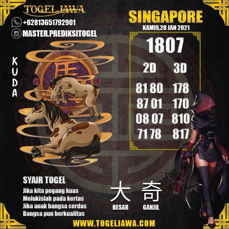 Prediksi Singapore Tanggal 2021-01-28