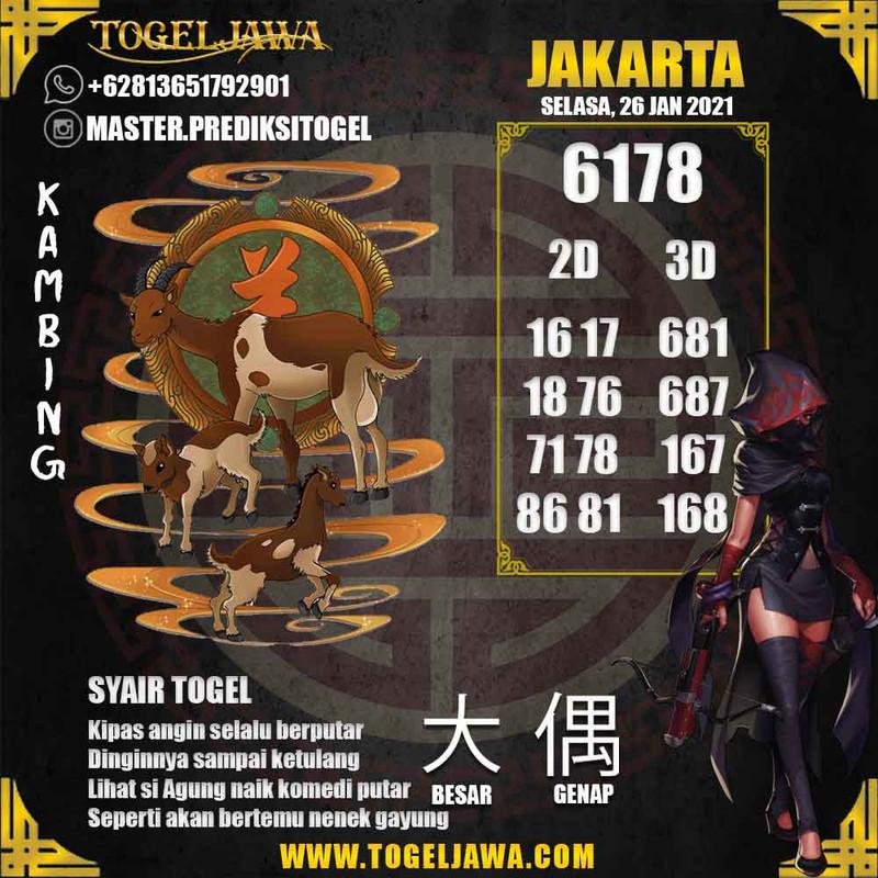 Prediksi Jakarta Tanggal 2021-01-26