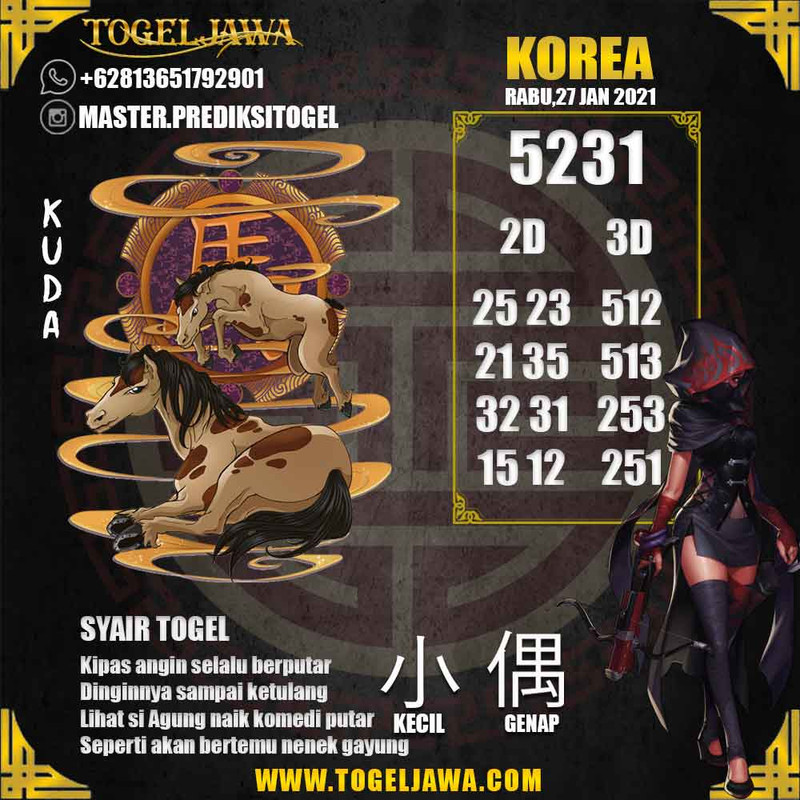 Prediksi Korea Tanggal 2021-01-27
