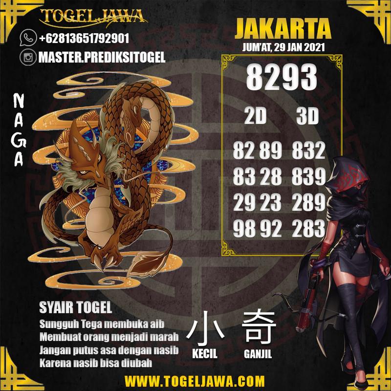 Prediksi Jakarta Tanggal 2021-01-29