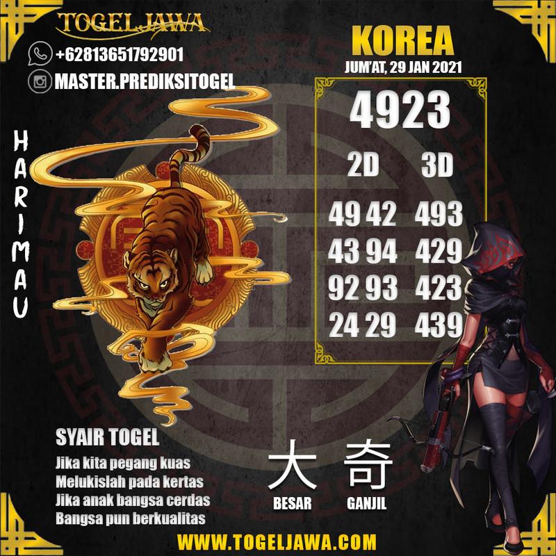 Prediksi Korea Tanggal 2021-01-29