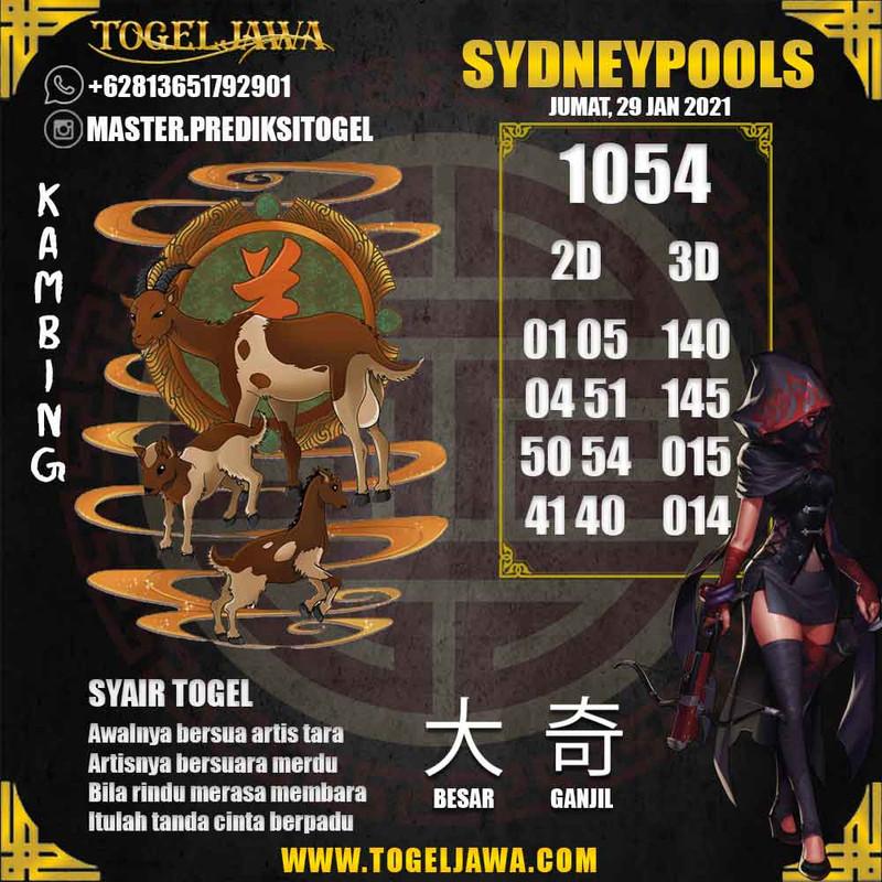 Prediksi Sydney Tanggal 2021-01-29