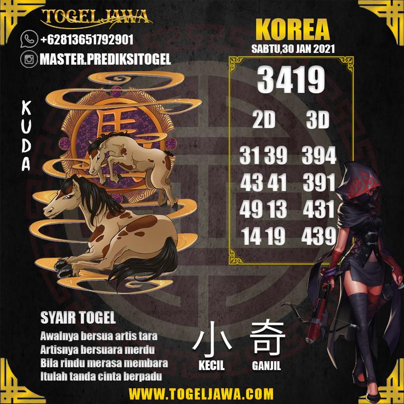 Prediksi Korea Tanggal 2021-01-30