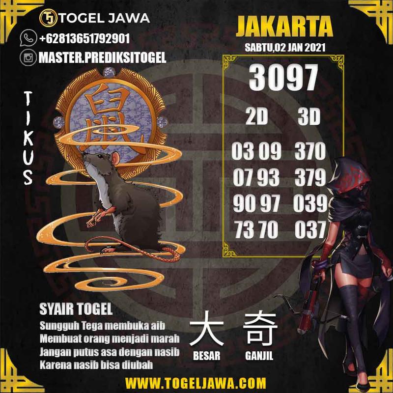 Prediksi Jakarta Tanggal 2021-01-02