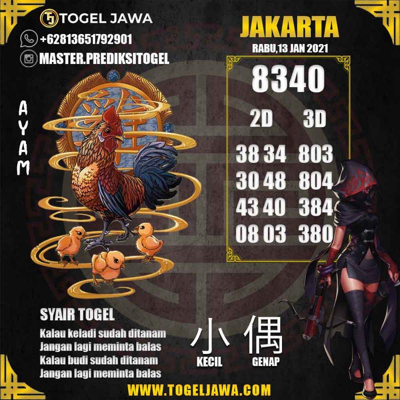 Prediksi Jakarta Tanggal 2021-01-13