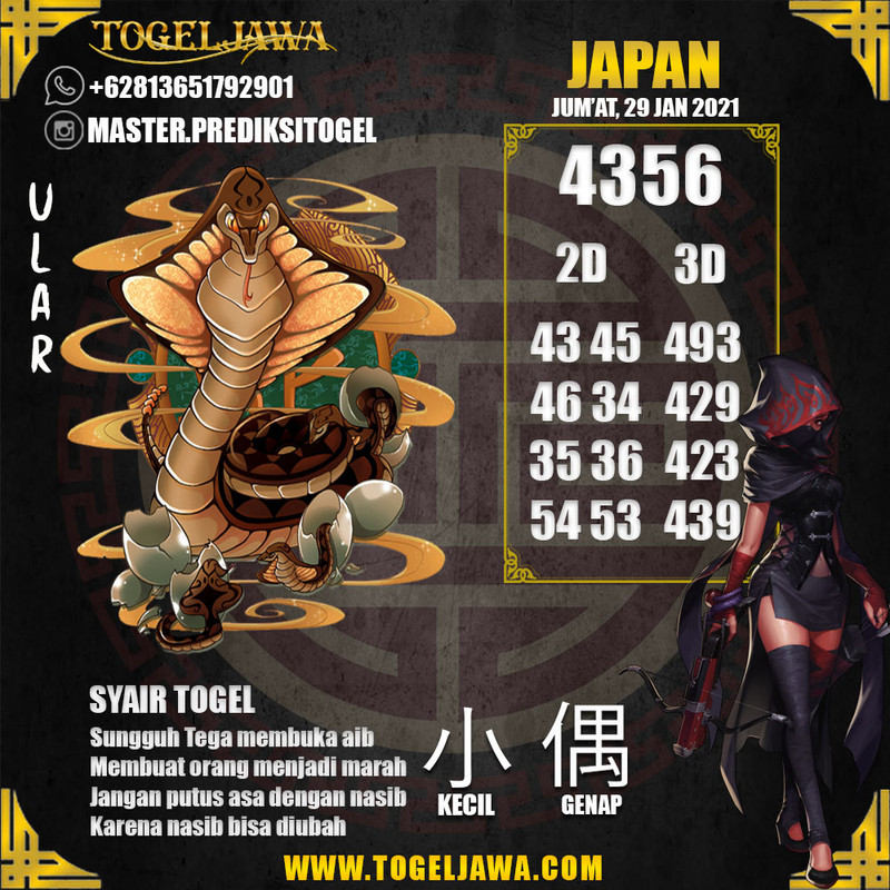 Prediksi Japan Tanggal 2021-01-29