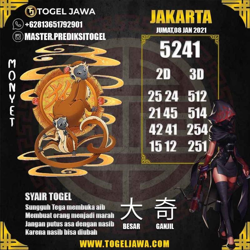 Prediksi Jakarta Tanggal 2021-01-08