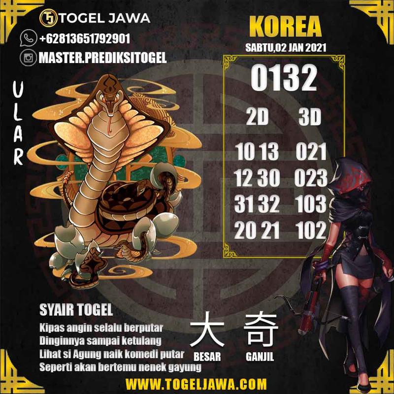 Prediksi Korea Tanggal 2021-01-02