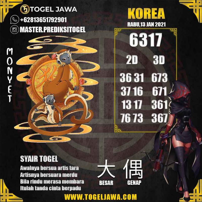 Prediksi Korea Tanggal 2021-01-13