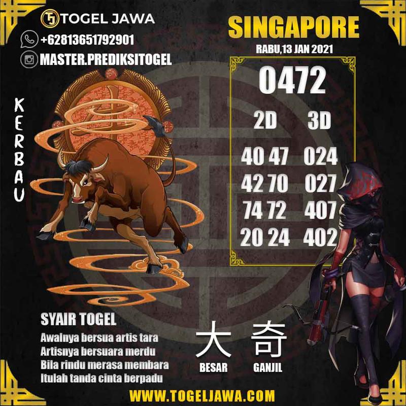 Prediksi Singapore Tanggal 2021-01-13