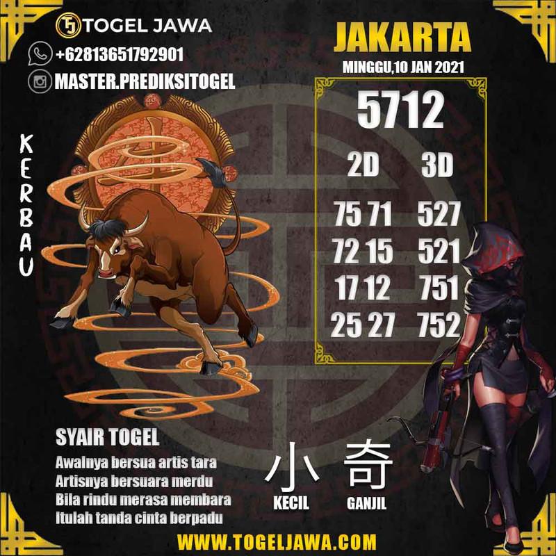 Prediksi Jakarta Tanggal 2021-01-10