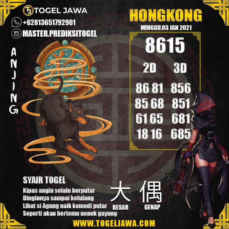 Prediksi Hongkong Tanggal 2021-01-03