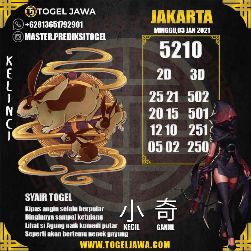 Prediksi Jakarta Tanggal 2021-01-03