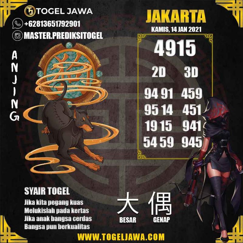 Prediksi Jakarta Tanggal 2021-01-14