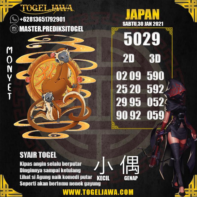 Prediksi Japan Tanggal 2021-01-30