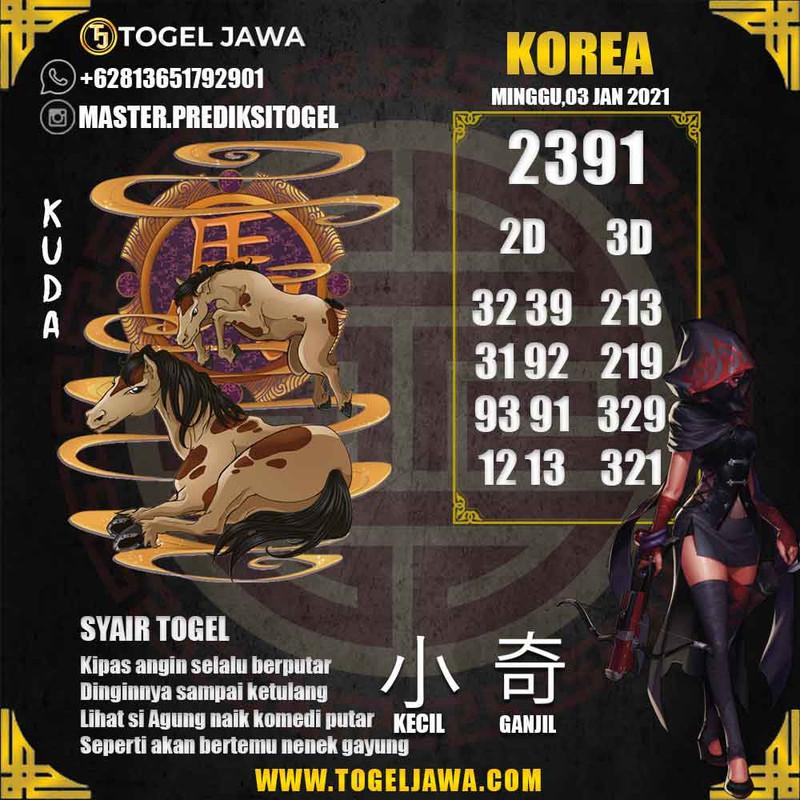 Prediksi Korea Tanggal 2021-01-03
