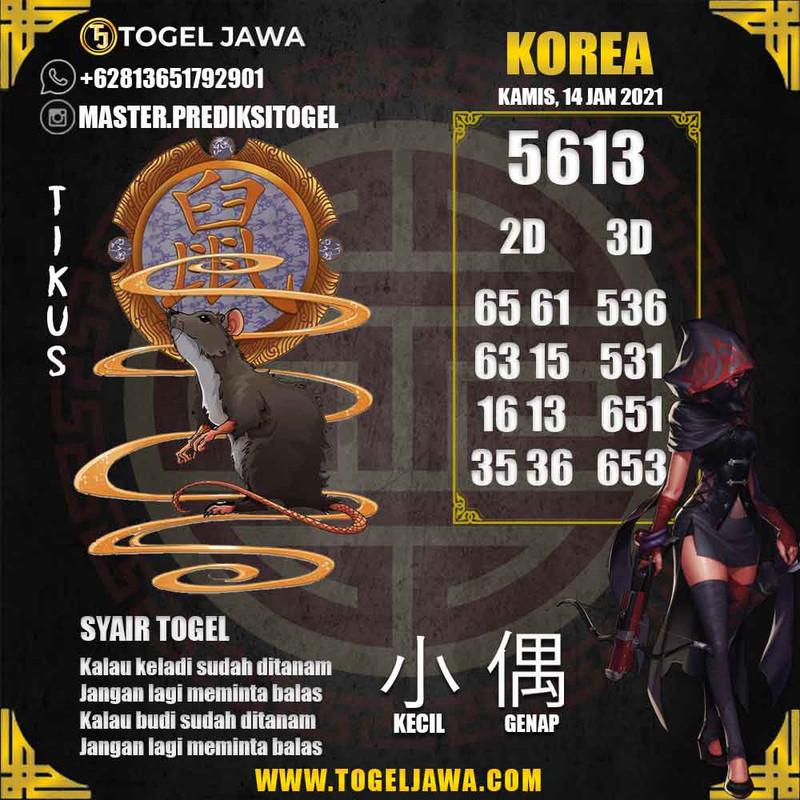 Prediksi Korea Tanggal 2021-01-14