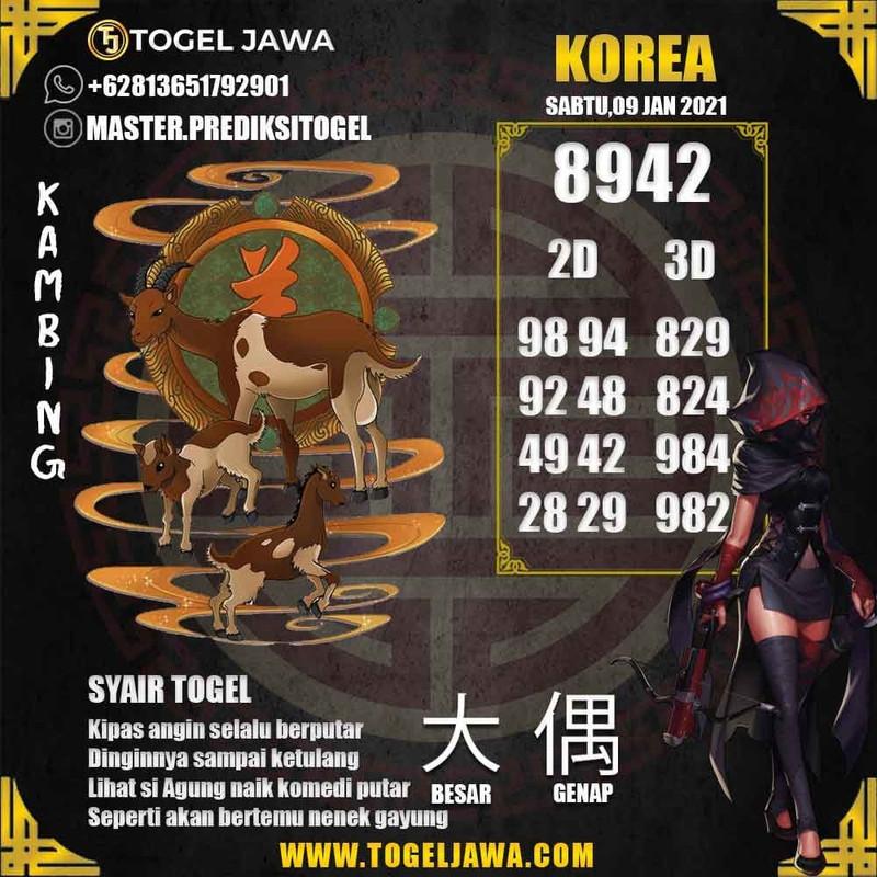 Prediksi Korea Tanggal 2021-01-09