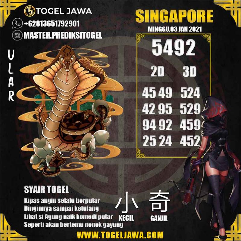 Prediksi Singapore Tanggal 2021-01-03