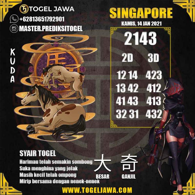 Prediksi Singapore Tanggal 2021-01-14