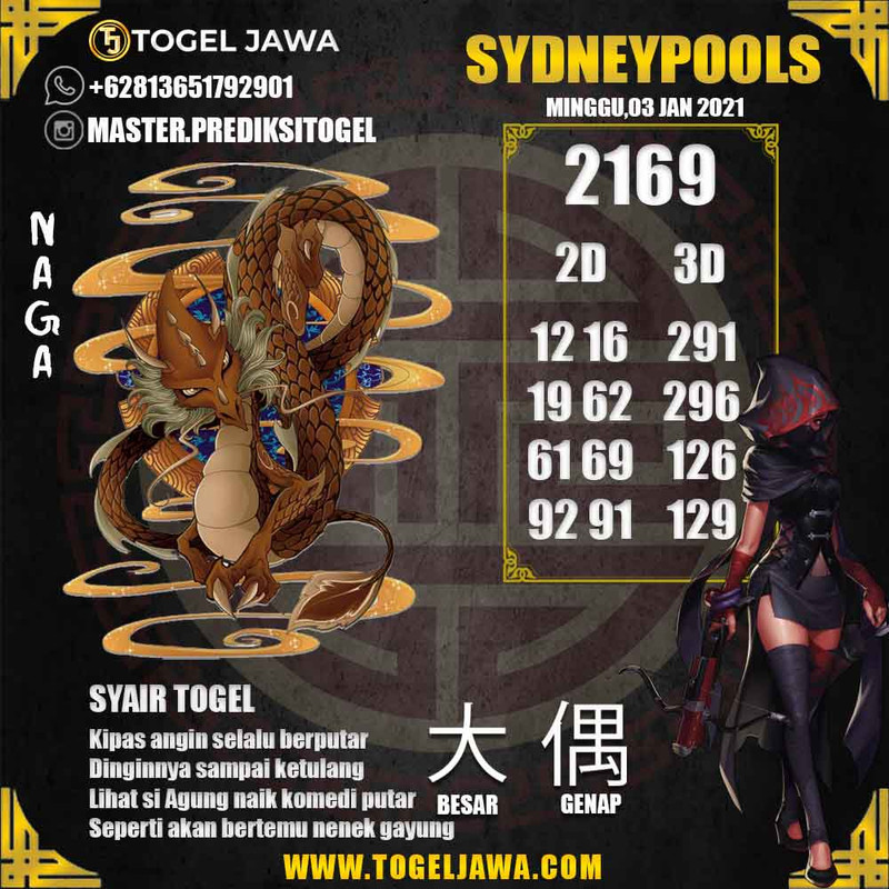 Prediksi Sydney Tanggal 2021-01-03